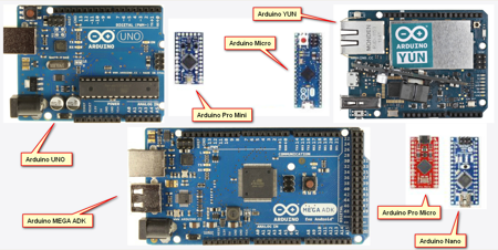 Picture for category Arduino Boards